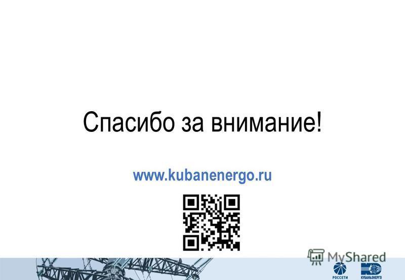 Спасибо за внимание! www.kubanenergo.ru