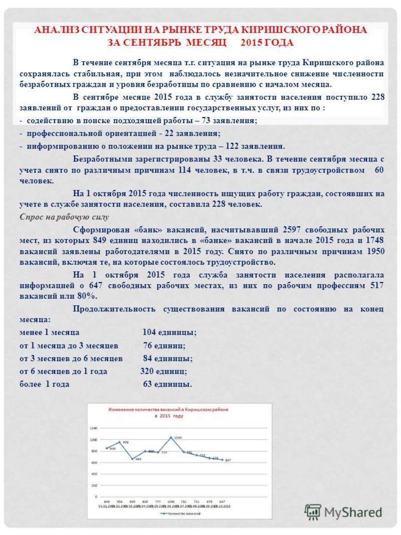 АНАЛИЗ СИТУАЦИИ НА РЫНКЕ ТРУДА КИРИШСКОГО РАЙОНА ЗА СЕНТЯБРЬ МЕСЯЦ 2015 ГОДА В течение сентября месяца т.г. ситуация на рынке труда Киришского района сохранялась стабильная, при этом наблюдалось незначительное снижение численности безработных граждан