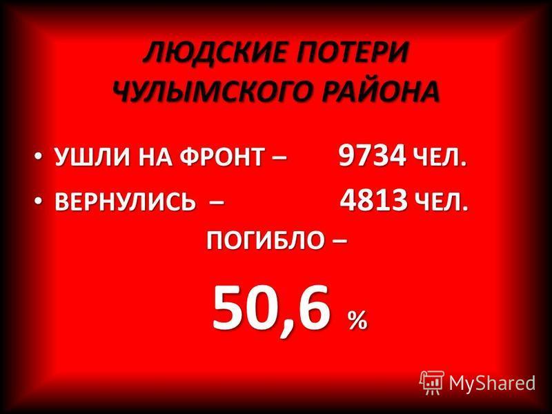 ЛЮДСКИЕ ПОТЕРИ ЧУЛЫМСКОГО РАЙОНА УШЛИ НА ФРОНТ – 9734 ЧЕЛ. УШЛИ НА ФРОНТ – 9734 ЧЕЛ. ВЕРНУЛИСЬ – 4813 ЧЕЛ. ВЕРНУЛИСЬ – 4813 ЧЕЛ. ПОГИБЛО – 50,6 % 50,6 %