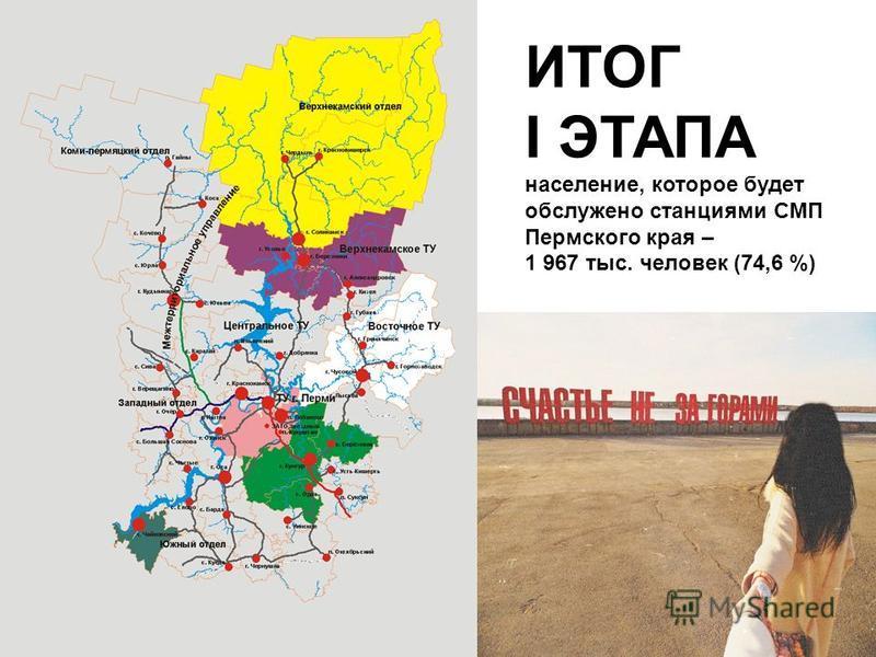 ИТОГ I ЭТАПА население, которое будет обслужено станциями СМП Пермского края – 1 967 тыс. человек (74,6 %)