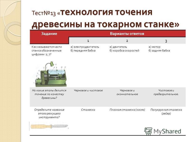 Тест 13 « технология точения древесины на токарном станке » Задание Варианты ответов 123 Как называются части станка обозначенные цифрами 2; 7? а ) электродвигатель б ) передняя бабка а ) двигатель б ) коробка скоростей а ) мотор б ) задняя бабка На