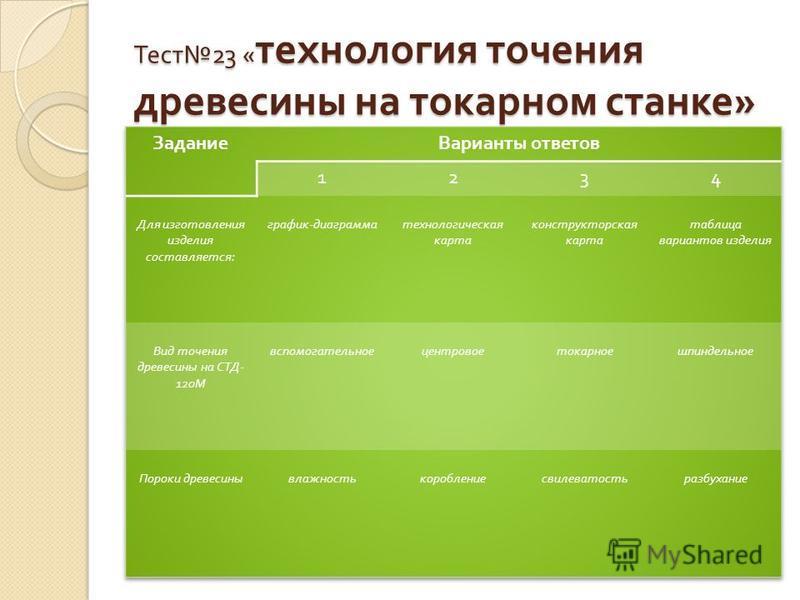 Тест 23 « технология точения древесины на токарном станке »