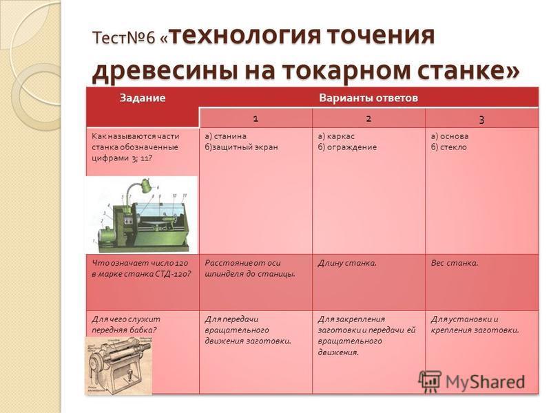 Тест 6 « технология точения древесины на токарном станке »