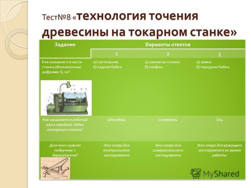 Тест 8 « технология точения древесины на токарном станке »
