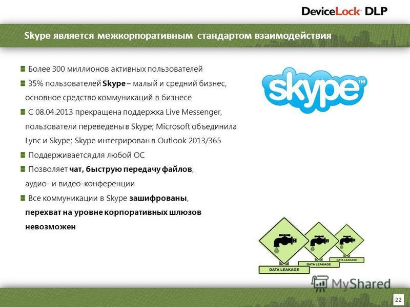 22 Skype является межкорпоративным стандартом взаимодействия Более 300 миллионов активных пользователей 35% пользователей Skype – малый и средний бизнес, основное средство коммуникаций в бизнесе С 08.04.2013 прекращена поддержка Live Messenger, польз