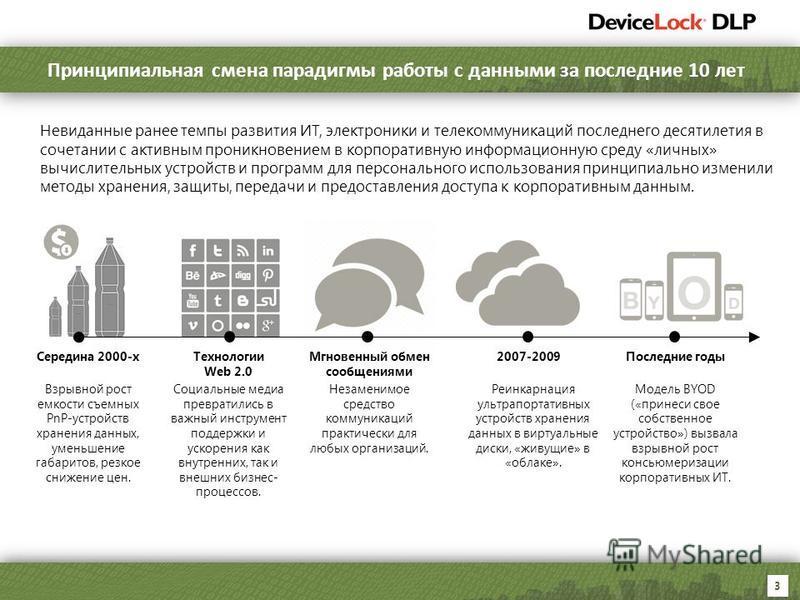 3 Середина 2000-х Взрывной рост емкости съемных PnP-устройств хранения данных, уменьшение габаритов, резкое снижение цен. Социальные медиа превратились в важный инструмент поддержки и ускорения как внутренних, так и внешних бизнес- процессов. Техноло