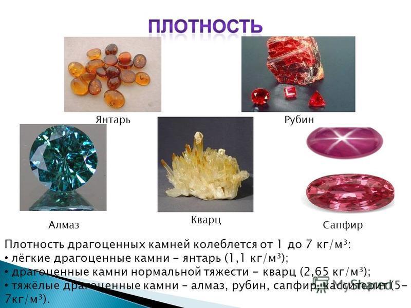 Плотность драгоценных камней колеблется от 1 до 7 кг/м³: лёгкие драгоценные камни - янтарь (1,1 кг/м³); драгоценные камни нормальной тяжести - кварц (2,65 кг/м³); тяжёлые драгоценные камни – алмаз, рубин, сапфир, касситерит (5- 7 кг/м³). Сапфир Алмаз
