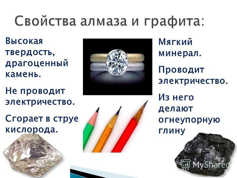 Высокая твердость, драгоценный камень. Не проводит электричество. Сгорает в струе кислорода. Мягкий минерал. Проводит электричество. Из него делают огнеупорную глину