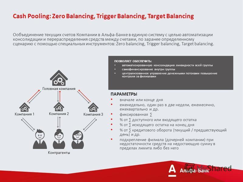 Cash Pooling: Zero Balancing, Trigger Balancing, Target Balancing ПАРАМЕТРЫ вначале или конце дня еженедельно, один раз в две недели, ежемесячно, ежеквартально и др. фиксированная % от доступного или входящего остатка % от исходящего остатка на конец
