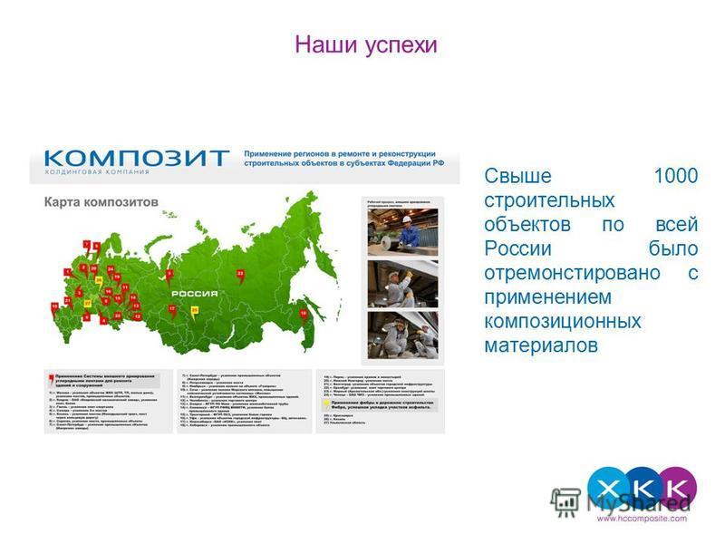 Текст слайда Свыше 1000 строительных объектов по всей России было отремонстировано с применением композиционных материалов Наши успехи