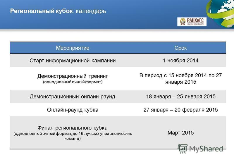 Региональный кубок: календарь Мероприятие Срок Старт информационной кампании 1 ноября 2014 Демонстрационный тренинг (однодневный очный формат) В период с 15 ноября 2014 по 27 января 2015 Демонстрационный онлайн-раунд 18 января – 25 января 2015 Онлайн