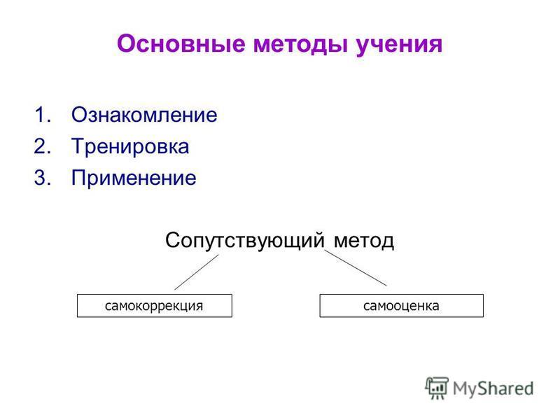 Основные методы учения 1. Ознакомление 2. Тренировка 3. Применение Сопутствующий метод самокоррекциясамооценка