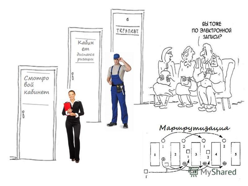 Использование гражданами для записи ресурса www.web-registratura.ru в КГБУЗ «КГП 14», 2013, 2014, 8 мес. 2015 количество записавшихся, всего, абс. www.web-registratura.ru 2013 год, всего - 25445 2014 год, всего – 47189 8 мес. 2015 год, всего - 24558