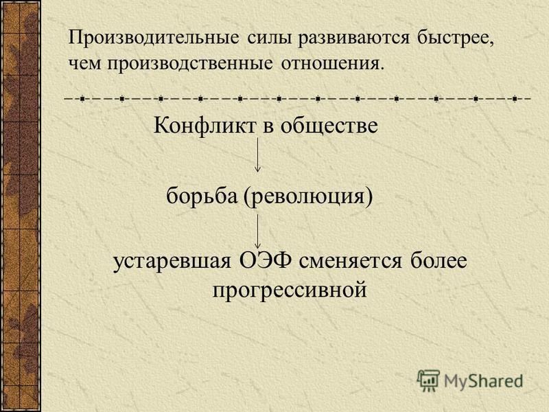 История - это смена общественно- экономических формаций (государственный строй, политические и философские теории, нравственные установки, религиозные воззрения) НАДСТРОЙКА определяет воздействует БАЗИС (производственные отношения)
