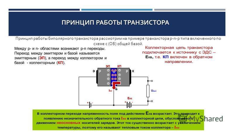 ПРИНЦИП РАБОТЫ ТРАНЗИСТОРА Принцип работы биполярного транзистора рассмотрим на примере транзистора p-n-p типа включенного по схеме с ( ОБ ) общей базой.