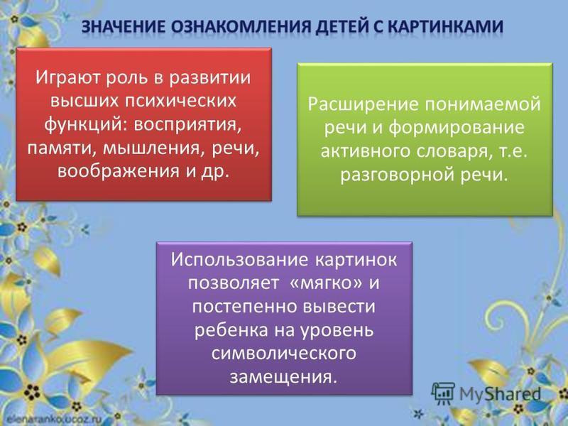Играют роль в развитии высших психических функций: восприятия, памяти, мышления, речи, воображения и др. Расширение понимаемой речи и формирование активного словаря, т.е. разговорной речи. Использование картинок позволяет «мягко» и постепенно вывести