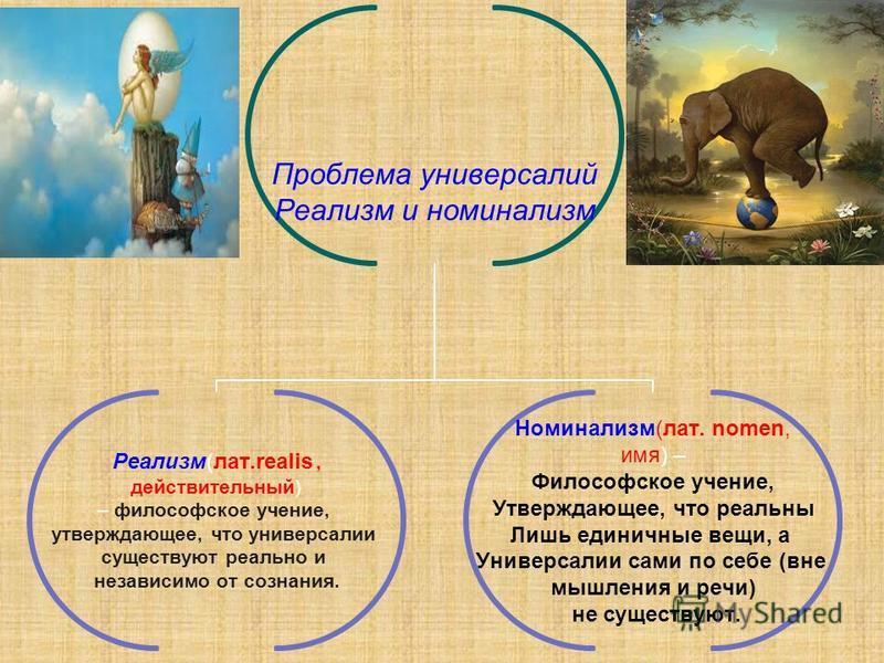 Средневековые учения нлменалистов и реалистов