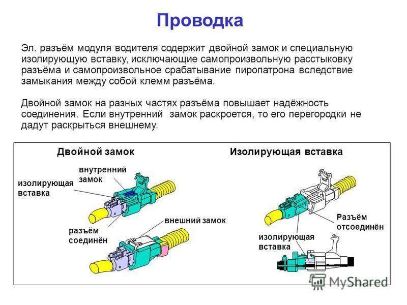 Двойной замок Эл. разъём модуля водителя содержит двойной замок и специальную изолирующую вставку, исключающие самопроизвольную расстыковку разъёма и самопроизвольное срабатывание пиропатрона вследствие замыкания между собой клемм разъёма. Двойной за