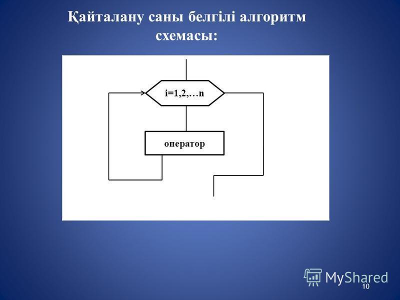Қайталану саны белгілі алгоритм схемасы: i=1,2,…n оператор 10
