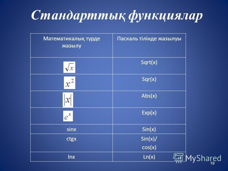 Стандарттық функциялар Математикалық түрде жазылу Паскаль тілінде жазылуы Sqrt(x) Sqr(x) Abs(x) Exp(x) sinxSin(x) ctgxSin(x)/ cos(x) lnxLn(x) 19