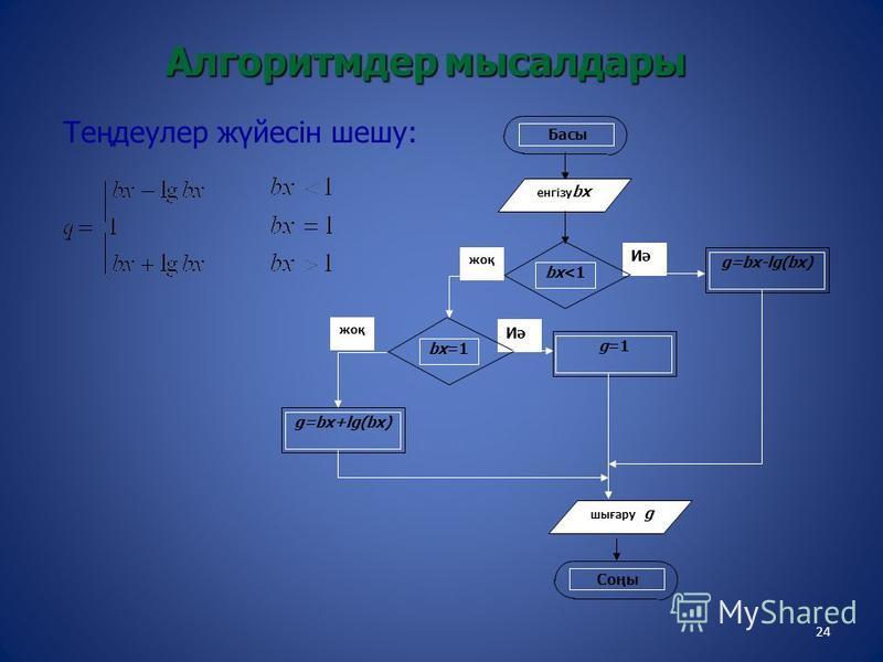 24 Теңдеулер жүйесін шешу: Иә Басы bx<1 g=bx-lg(bx) Соңы енгізу bx шығару g жоқ bx=1 жоқ g=1 g=bx+lg(bx) Алгоритмдер мысалдары