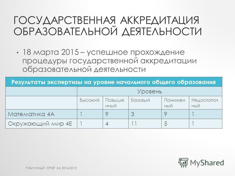 ГОСУДАРСТВЕННАЯ АККРЕДИТАЦИЯ ОБРАЗОВАТЕЛЬНОЙ ДЕЯТЕЛЬНОСТИ 18 марта 2015 – успешное прохождпение процедуры государственной аккредитации образовательной деятельности ПУБЛИЧНЫЙ ОТЧЕТ ЗА 2014-2015 Результаты экспертизы на уровне начального общего образов