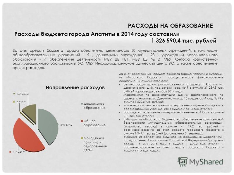 Расходы бюджета города Апатиты в 2014 году составили 1 326 590,4 тыс. рублей. За счет средств бюджета города обеспечена деятельность 50 муниципальных учреждений, в том числе общеобразовательных учреждений - 9, дошкольных учреждений - 28, учреждений д