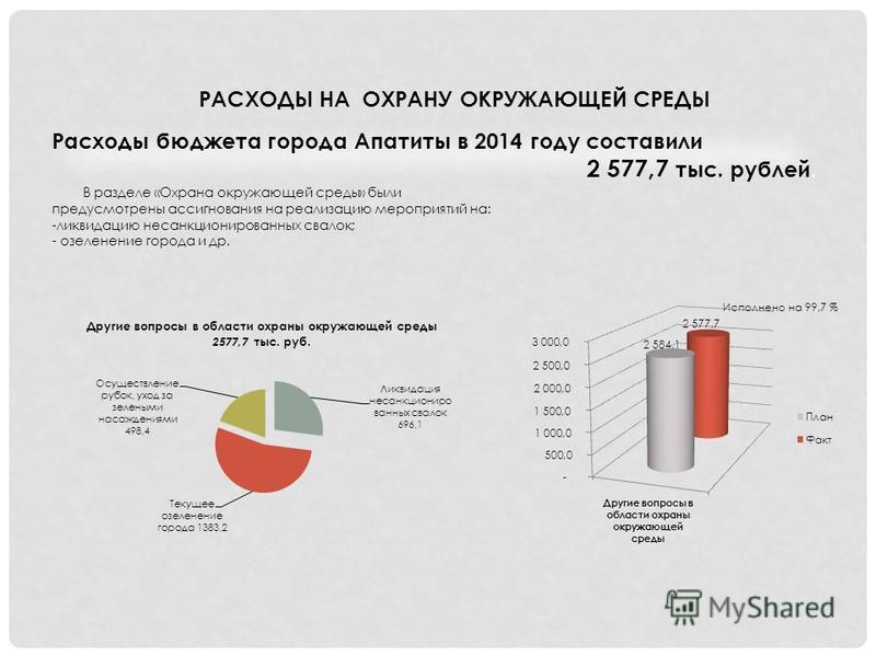 РАСХОДЫ НА ОХРАНУ ОКРУЖАЮЩЕЙ СРЕДЫ Расходы бюджета города Апатиты в 2014 году составили 2 577,7 тыс. рублей. В разделе «Охрана окружающей среды» были предусмотрены ассигнования на реализацию мероприятий на: -ликвидацию несанкционированных свалок; - о