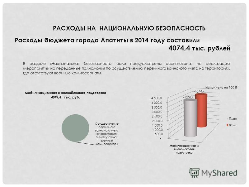 РАСХОДЫ НА НАЦИОНАЛЬНУЮ БЕЗОПАСНОСТЬ Расходы бюджета города Апатиты в 2014 году составили 4074,4 тыс. рублей. В разделе «Национальная безопасность» были предусмотрены ассигнования на реализацию мероприятий на переданные полномочия по осуществлению пе
