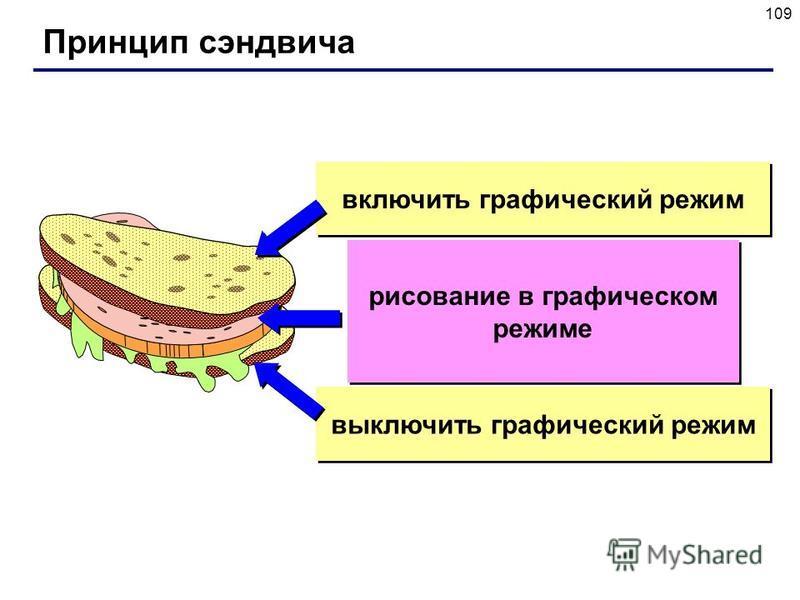 109 Принцип сэндвича рисование в графическом режиме включить графический режим выключить графический режим