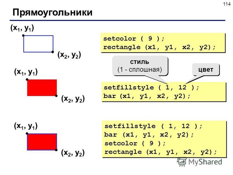 114 Прямоугольники (x 1, y 1 ) (x 2, y 2 ) setcolor ( 9 ); rectangle (x1, y1, x2, y2); setcolor ( 9 ); rectangle (x1, y1, x2, y2); (x 1, y 1 ) (x 2, y 2 ) setfillstyle ( 1, 12 ); bar (x1, y1, x2, y2); setfillstyle ( 1, 12 ); bar (x1, y1, x2, y2); (x