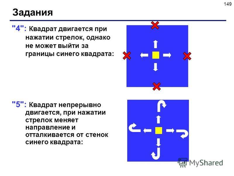 149 4: Квадрат двигается при нажатии стрелок, однако не может выйти за границы синего квадрата: 5: Квадрат непрерывно двигается, при нажатии стрелок меняет направление и отталкивается от стенок синего квадрата: Задания