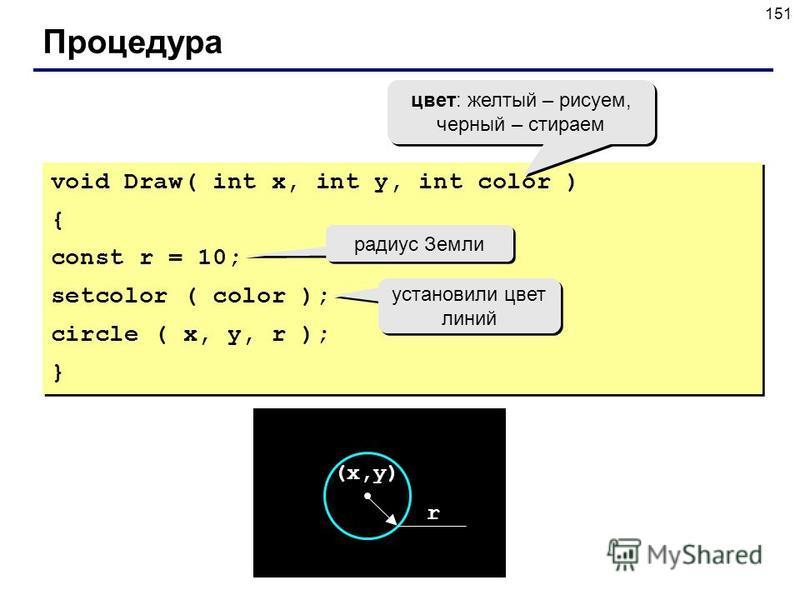 151 Процедура void Draw( int x, int y, int color ) { const r = 10; setcolor ( color ); circle ( x, y, r ); } void Draw( int x, int y, int color ) { const r = 10; setcolor ( color ); circle ( x, y, r ); } цвет: желтый – рисуем, черный – стираем устано
