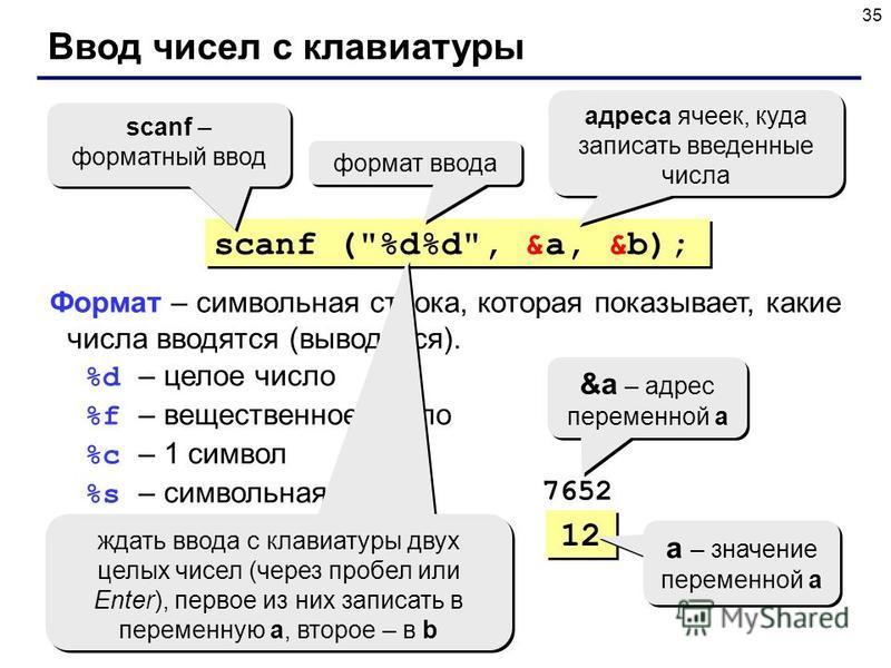 35 Ввод чисел с клавиатуры scanf (