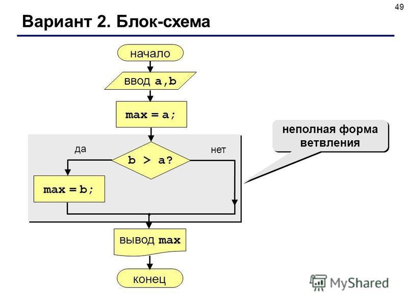 49 Вариант 2. Блок-схема неполная форма ветвления начало max = a; ввод a,b вывод max max = b; конец да нет b > a?