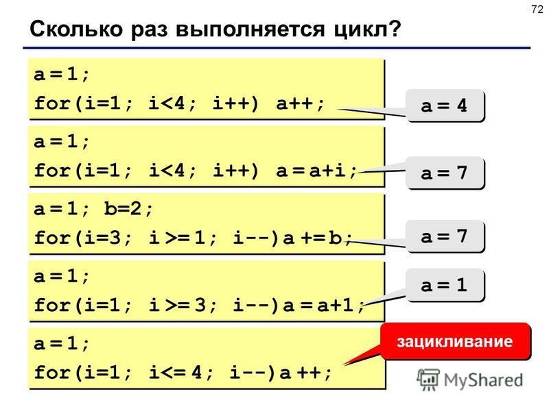 72 Сколько раз выполняется цикл? a = 1; for(i=1; i<4; i++) a++; a = 1; for(i=1; i<4; i++) a++; a = 4a = 4 a = 4a = 4 a = 1; b=2; for(i=3; i >= 1; i--)a += b; a = 1; b=2; for(i=3; i >= 1; i--)a += b; a = 7a = 7 a = 7a = 7 a = 1; for(i=1; i >= 3; i--)a