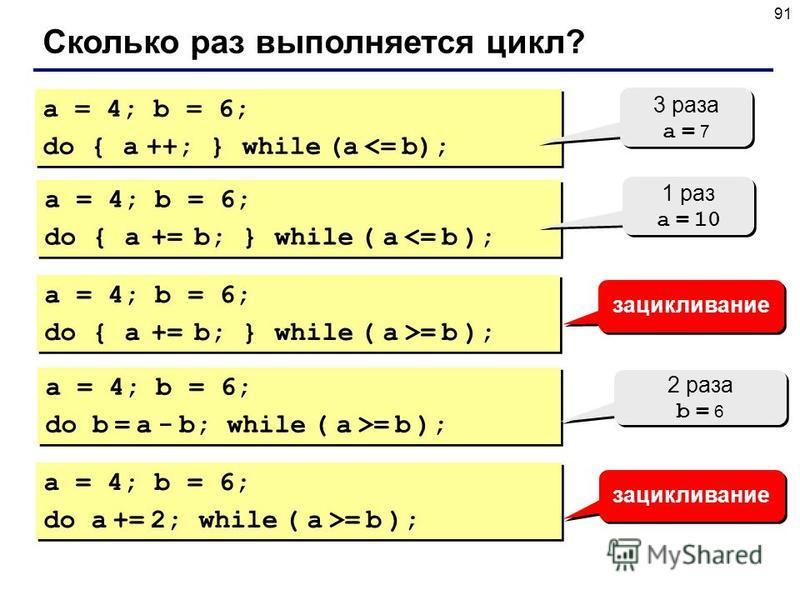 91 Сколько раз выполняется цикл? a = 4; b = 6; do { a ++; } while (a <= b); a = 4; b = 6; do { a ++; } while (a <= b); 3 раза a = 7 3 раза a = 7 a = 4; b = 6; do { a += b; } while ( a <= b ); a = 4; b = 6; do { a += b; } while ( a <= b ); 1 раз a = 1