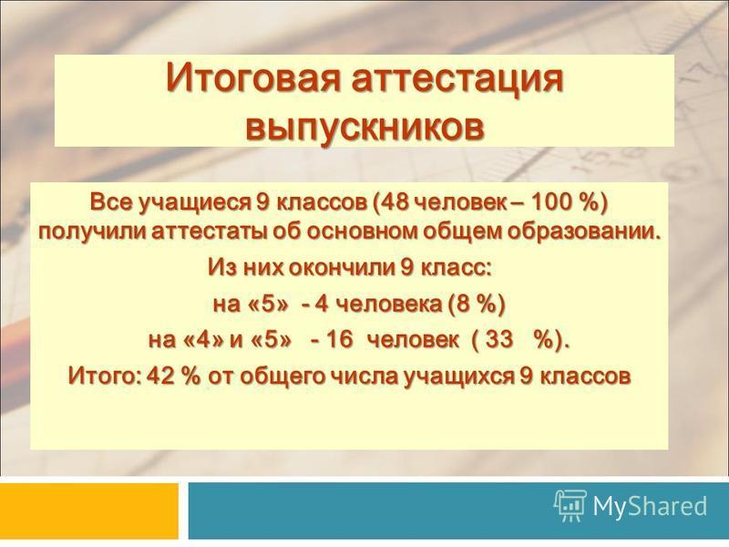 Итоговая аттестация выпускников Все учащиеся 9 классов (48 человек – 100 %) получили аттестаты об основном общем образовании. Из них окончили 9 класс: на «5» - 4 человека (8 %) на «5» - 4 человека (8 %) на «4» и «5» - 16 человек ( 33 %). на «4» и «5»