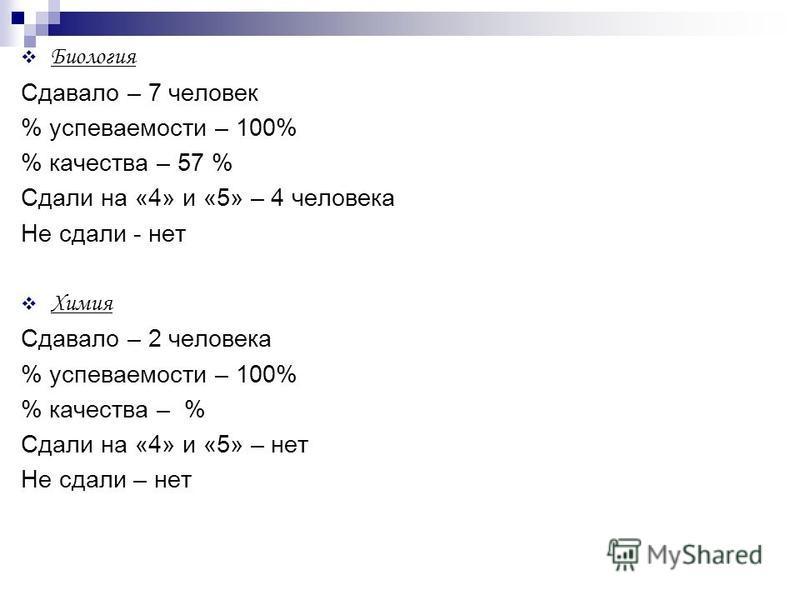 Биология Сдавало – 7 человек % успеваемости – 100% % качества – 57 % Сдали на «4» и «5» – 4 человека Не сдали - нет Химия Сдавало – 2 человека % успеваемости – 100% % качества – % Сдали на «4» и «5» – нет Не сдали – нет