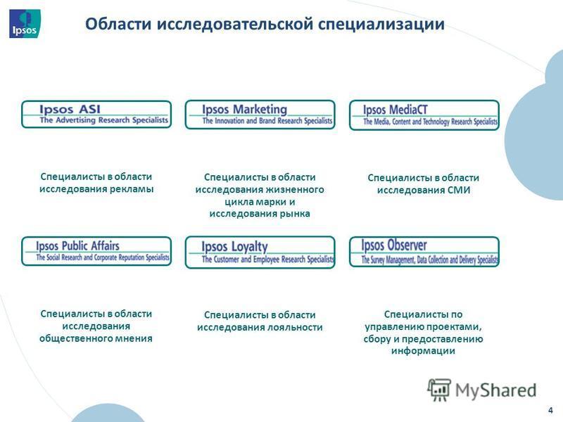 Области исследовательской специализации Специалисты в области исследования рекламы Специалисты в области исследования жизненного цикла марки и исследования рынка Специалисты в области исследования СМИ Специалисты в области исследования общественного