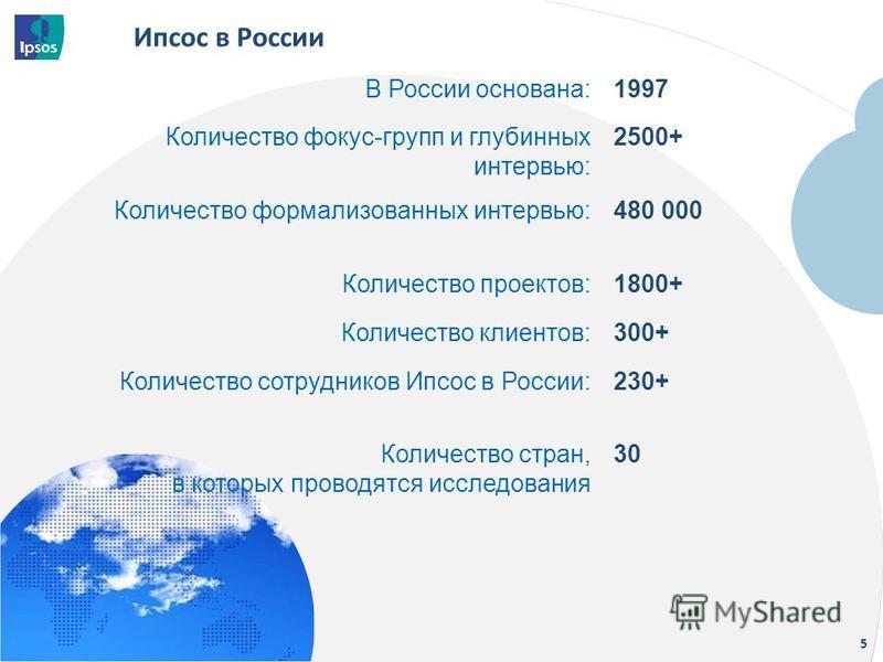 Ипсос в России В России основана:1997 Количество фокус-групп и глубинных интервью: 2500+ Количество формализованных интервью:480 000 Количество проектов:1800+ Количество клиентов:300+ Количество сотрудников Ипсос в России:230+ Количество стран, в кот