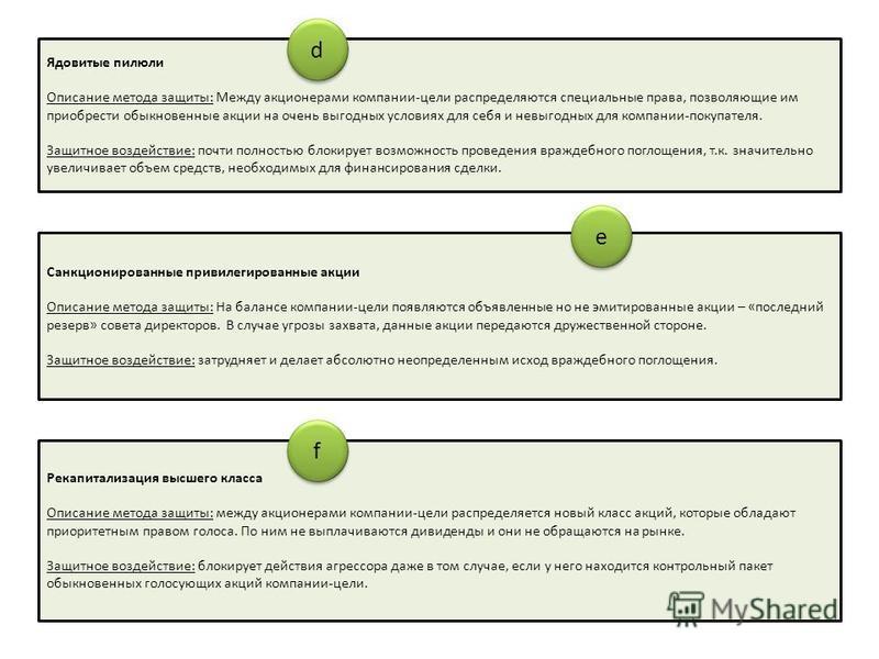 Ядовитые пилюли Описание метода защиты: Между акционерами компании-цели распределяются специальные права, позволяющие им приобрести обыкновенные акции на очень выгодных условиях для себя и невыгодных для компании-покупателя. Защитное воздействие: поч