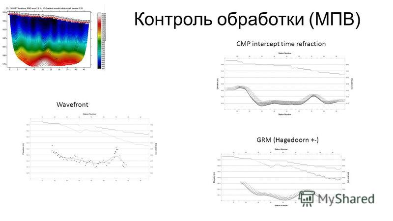 Контроль обработки (МПВ) CMP intercept time refraction GRM (Hagedoorn +-) Wavefront