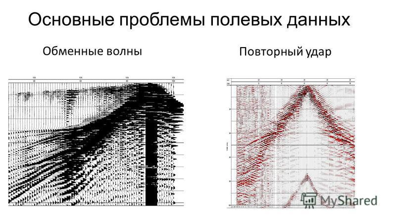 Основные проблемы полевых данных Обменные волны Повторный удар