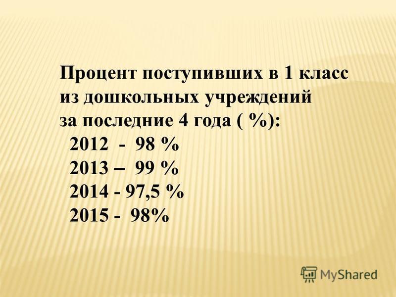 Процент поступивших в 1 класс из дошкольных учреждений за последние 4 года ( %): 2012 - 98 % 2013 – 99 % 2014 - 97,5 % 2015 - 98%