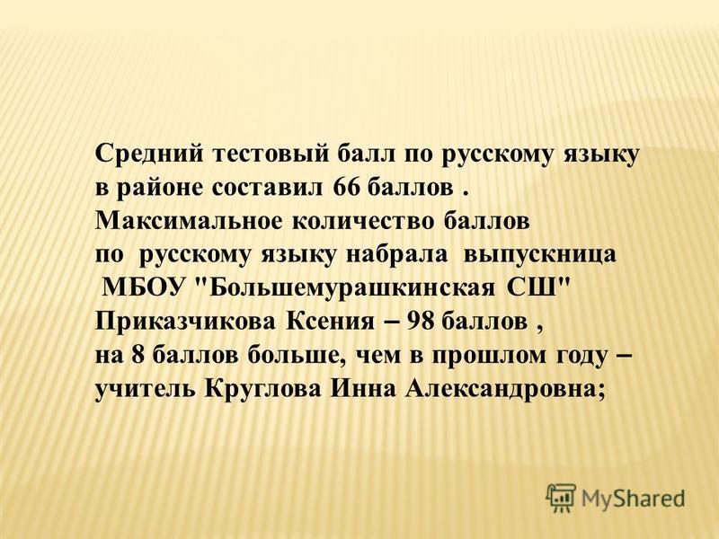 Средний тестовый балл по русскому языку в районе составил 66 баллов. Максимальное количество баллов по русскому языку набрала выпускница МБОУ