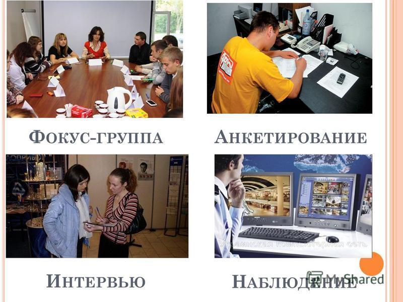Ф ОКУС - ГРУППА А НКЕТИРОВАНИЕ И НТЕРВЬЮ Н АБЛЮДЕНИЕ