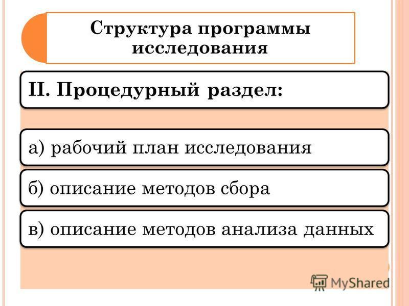 Структура программы исследования II. Процедурный раздел: а) рабочий план исследованияб) описание методов сборав) описание методов анализа данных