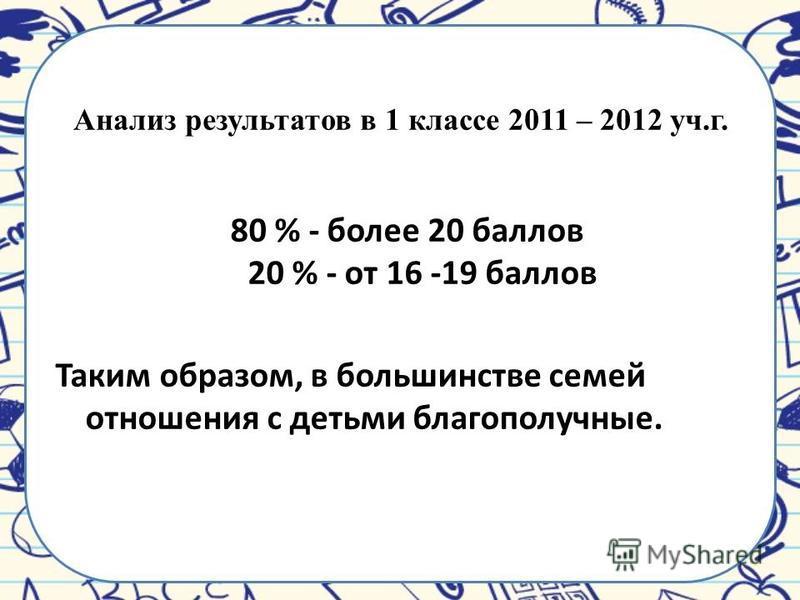 Анализ результатов в 1 классе 2011 – 2012 уч.г. 80 % - более 20 баллов 20 % - от 16 -19 баллов Таким образом, в большинстве семей отношения с детьми благополучные.