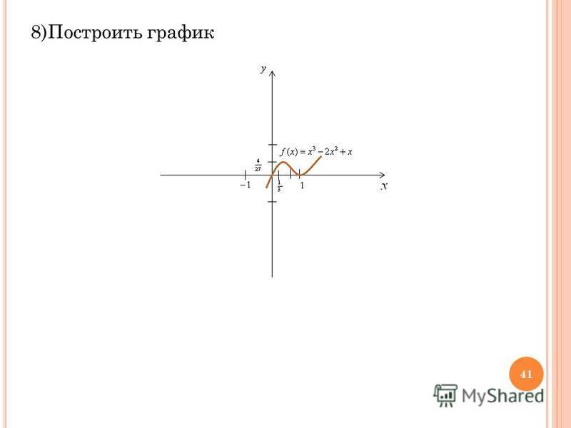 8)Построить график 41